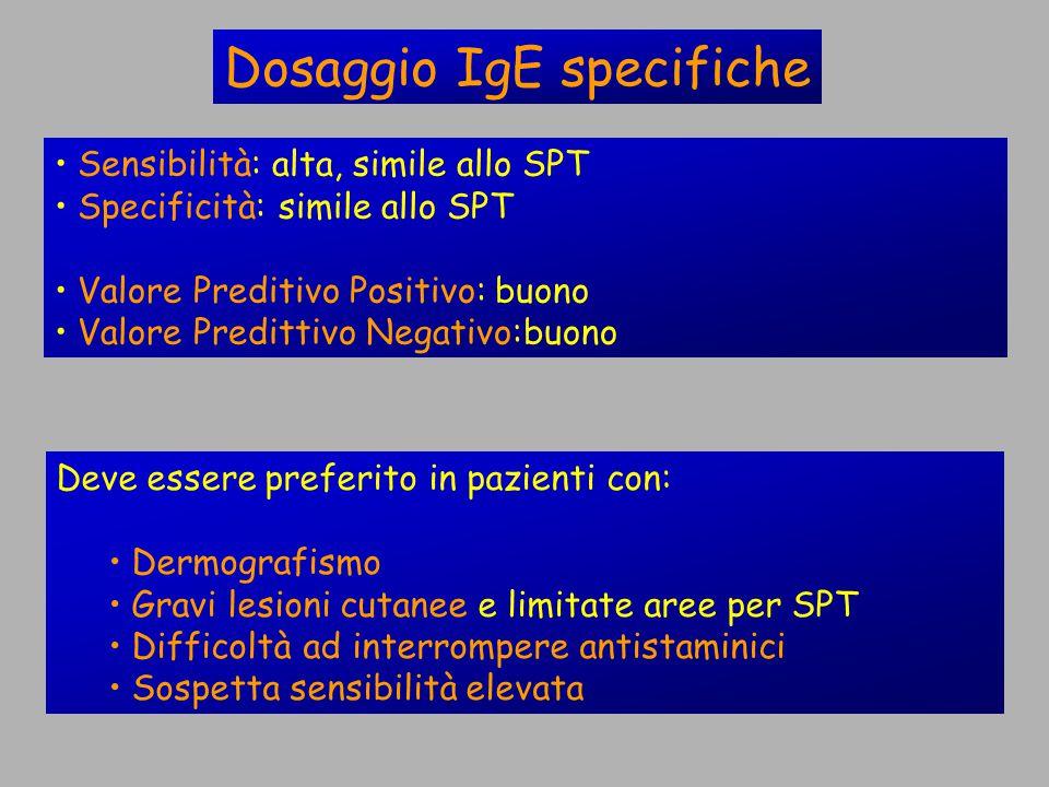 Sensibilità: alta, simile allo SPT Specificità: simile allo SPT Valore Preditivo Positivo: buono Valore Predittivo Negativo:buono Dosaggio IgE specifi