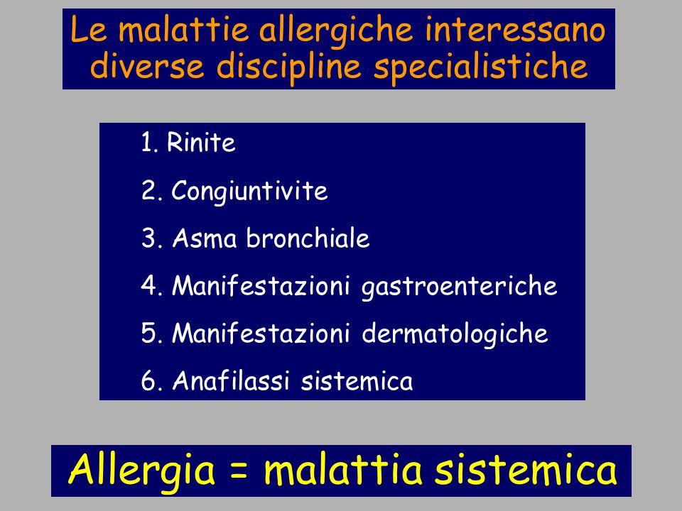 Le malattie allergiche interessano diverse discipline specialistiche 1. Rinite 2. Congiuntivite 3. Asma bronchiale 4. Manifestazioni gastroenteriche 5