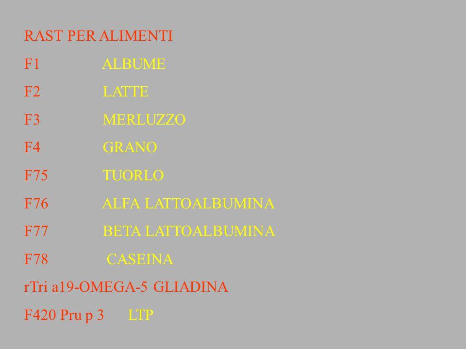 RAST PER ALIMENTI F1 ALBUME F2 LATTE F3 MERLUZZO F4 GRANO F75 TUORLO F76 ALFA LATTOALBUMINA F77 BETA LATTOALBUMINA F78 CASEINA rTri a19-OMEGA-5 GLIADINA F420 Pru p 3 LTP