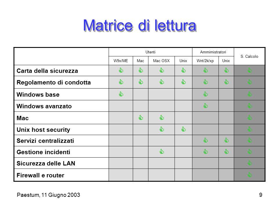 Paestum, 11 Giugno 20039 Matrice di lettura UtentiAmmimistratori S.