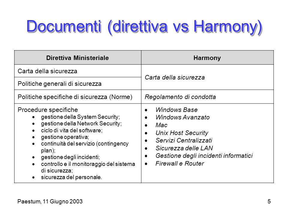 Paestum, 11 Giugno 20036 Carta della Sicurezza Politiche e strategie di sicurezza; modello organizzativo; processi di attuazione; direttive per lo sviluppo, gestione, controllo e verifica delle misure da adottare.