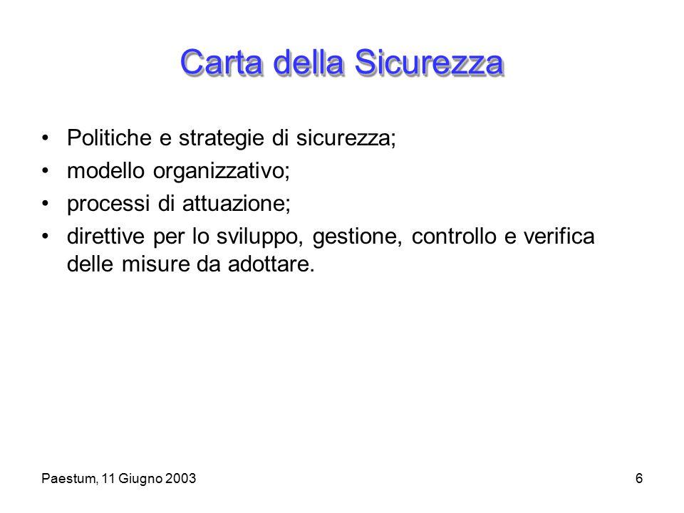 Paestum, 11 Giugno 200317 Amministratore di sistema Sovraintende alla gestione del sistema operativo di un computer.