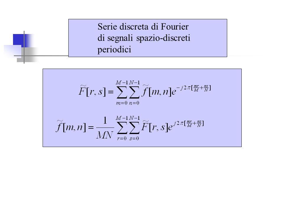 Relazione tra coefficienti della serie discreta e trasformata Serie discreta