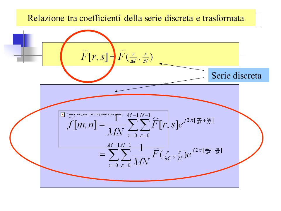 Dimensioni immagini prodotto di convoluzione lineare M f xN f M h xN h (M f +M h -1)x(N f +N h -1)