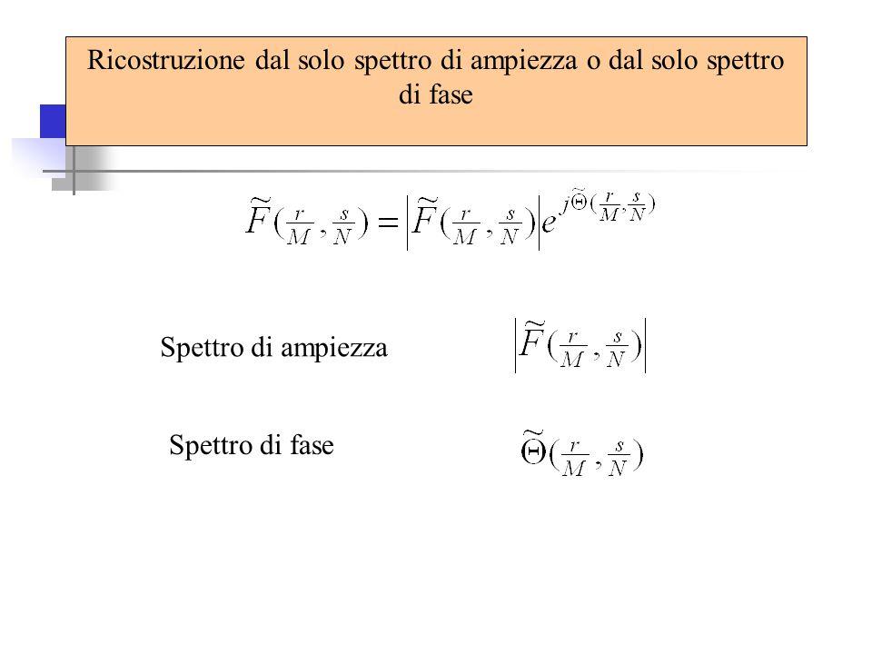 Prodotto di convoluzione circolare con trasformate serie di dimensioni M f xN f M f xN f M h xN h (M f )x(N f )