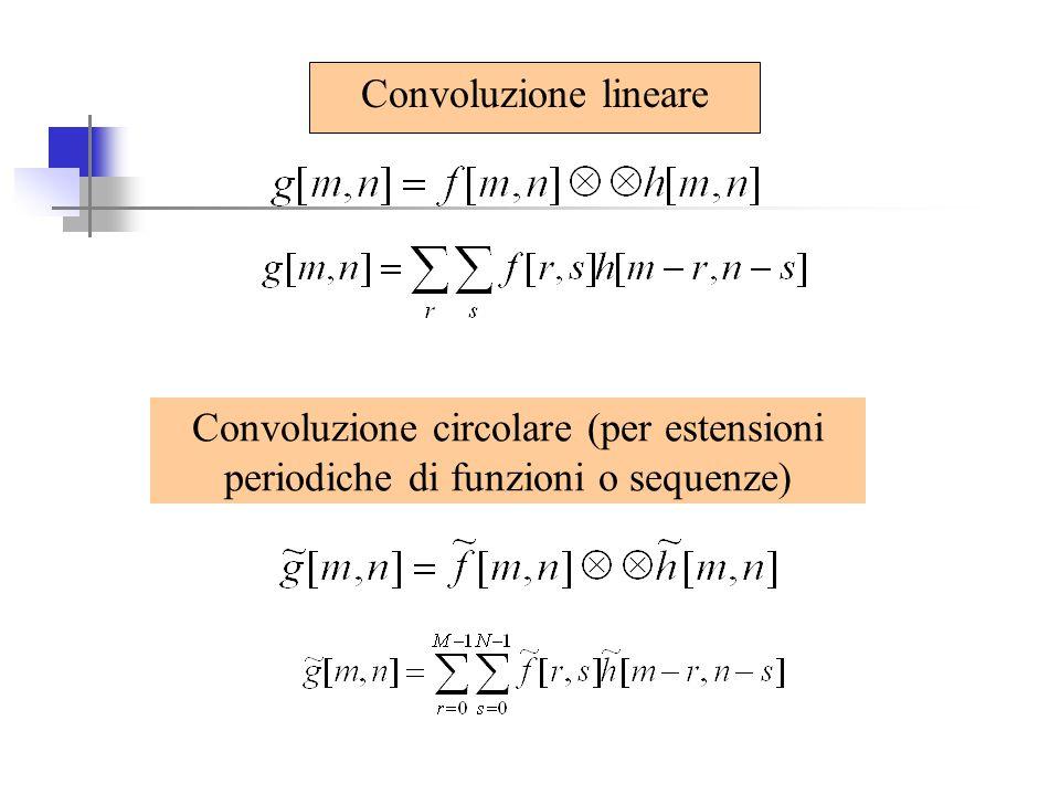 Teorema della convoluzione circolare Segnali spazio-discreti aperiodici Segnali spazio-discreti periodici