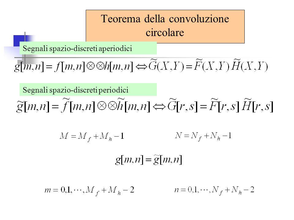 Filtraggio nel dominio delle frequenze spaziali: filtro ideale a simmetria circolare Y X Segnali spazio-continui a simmetria circolare hanno trasformata a simmetria circolare
