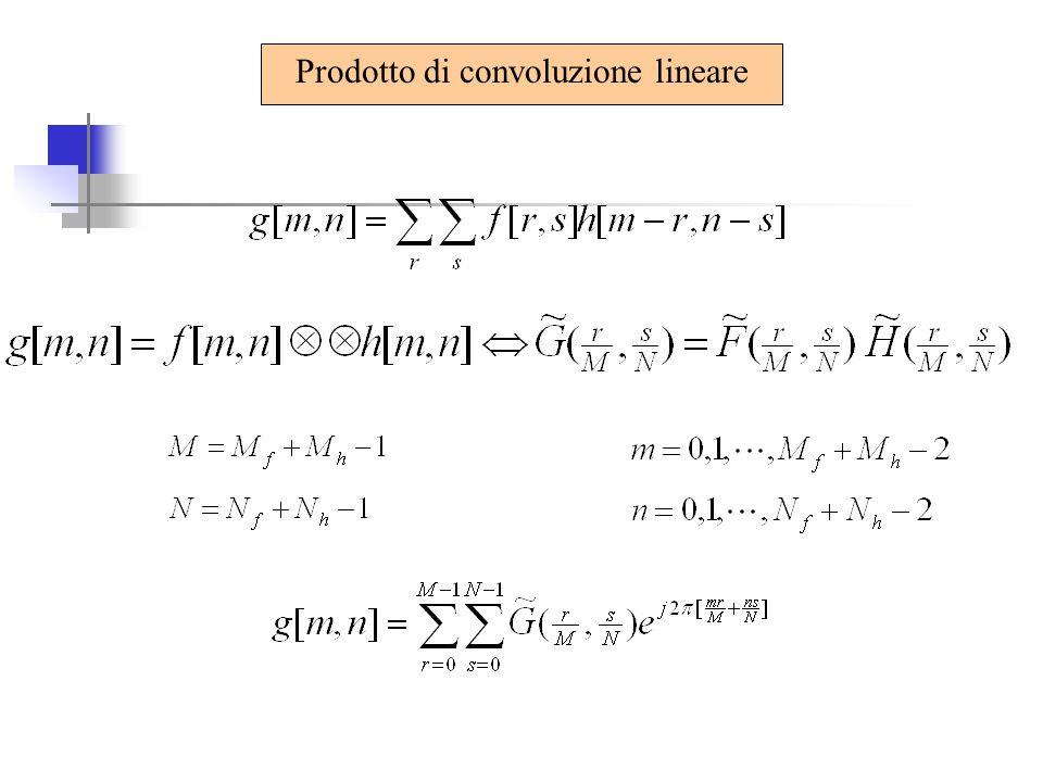 Segnale cosinusoidale diretto lungo x L=64 periodo dell'oscillazione X 0 =1/L=1/64 frequenza spaziale dell'oscillazione