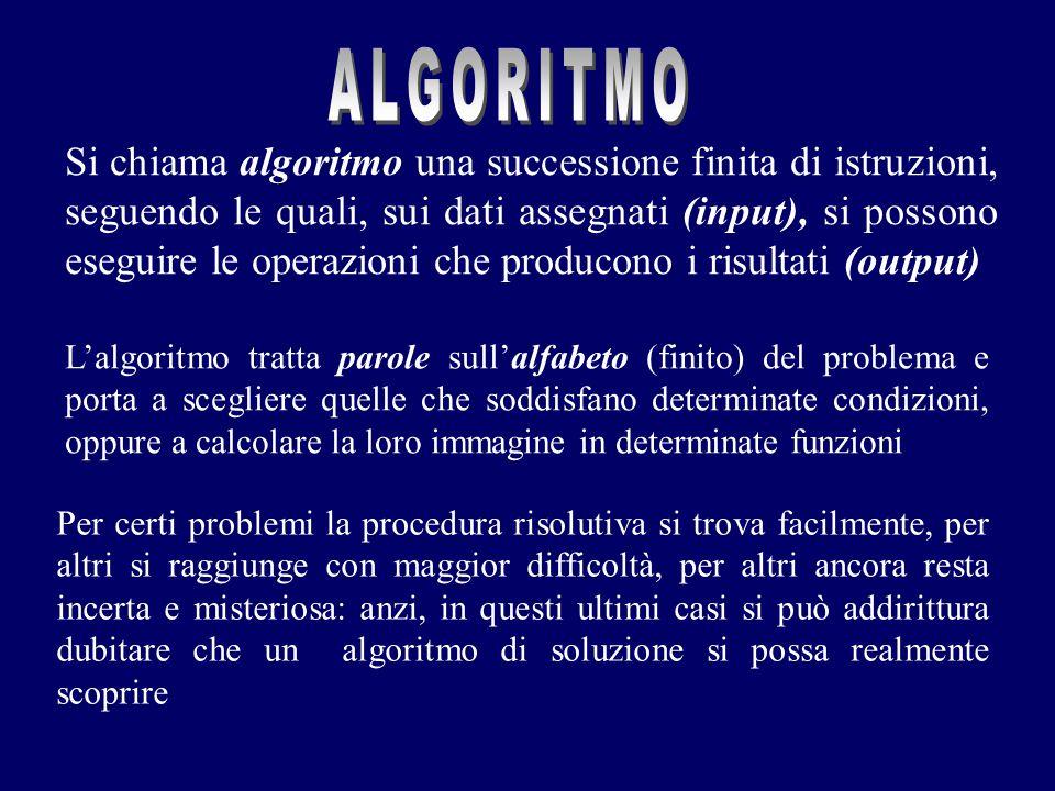 L'algoritmo tratta parole sull'alfabeto (finito) del problema e porta a scegliere quelle che soddisfano determinate condizioni, oppure a calcolare la