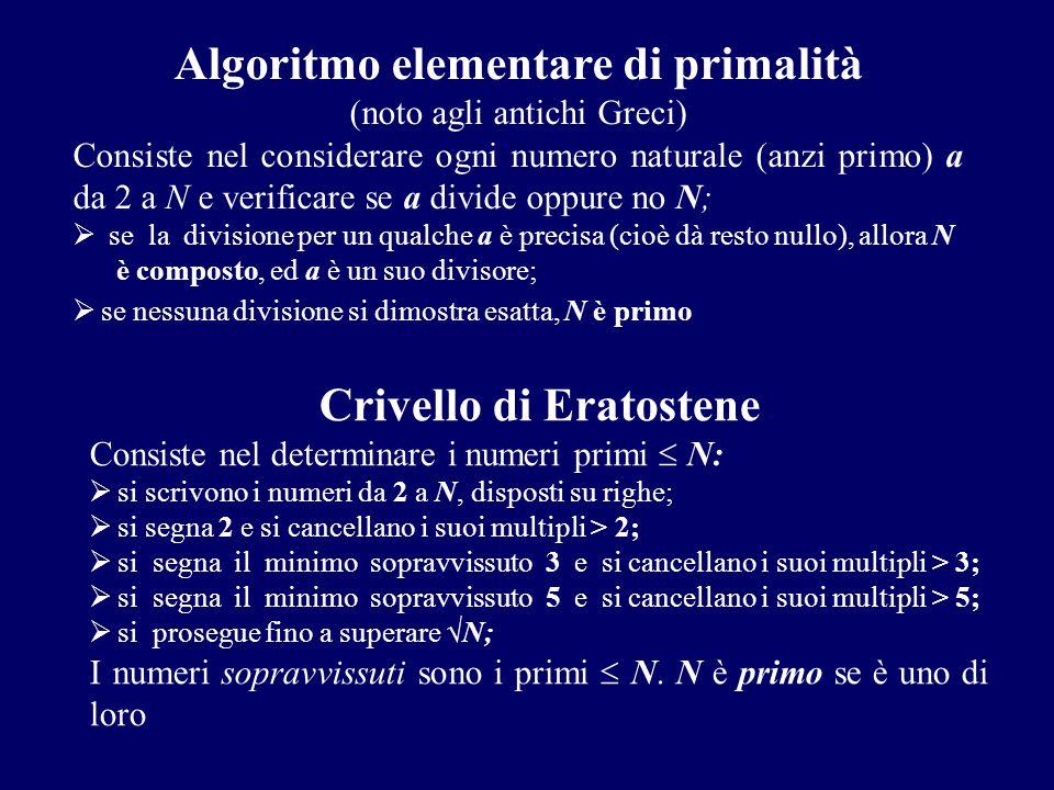 Algoritmo elementare di primalità (noto agli antichi Greci) Consiste nel considerare ogni numero naturale (anzi primo) a da 2 a N e verificare se a di