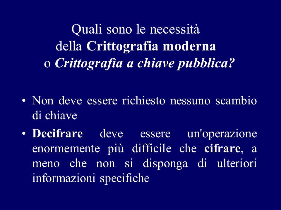 Quali sono le necessità della Crittografia moderna o Crittografìa a chiave pubblica? Non deve essere richiesto nessuno scambio di chiave Decifrare dev