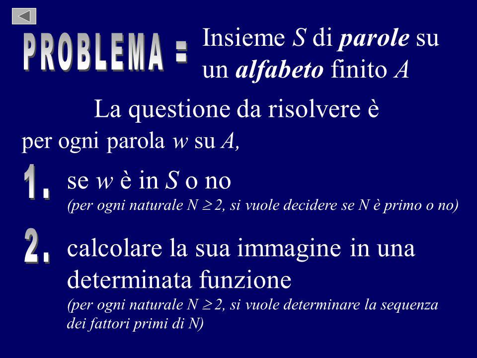 La questione da risolvere è Insieme S di parole su un alfabeto finito A se w è in S o no (per ogni naturale N  2, si vuole decidere se N è primo o no