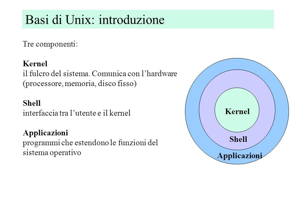Basi di Unix: introduzione Kernel il fulcro del sistema.
