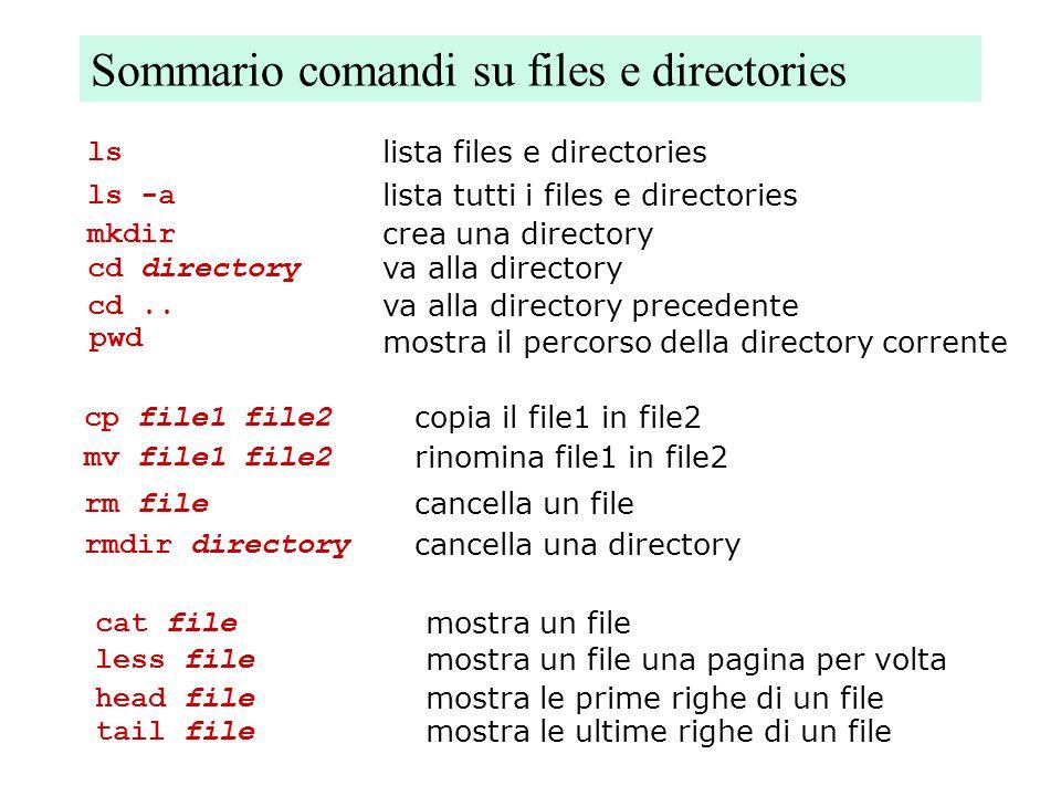 Sommario comandi su files e directories cp file1 file2 copia il file1 in file2 mv file1 file2 rinomina file1 in file2 rm file cancella un file rmdir directory cancella una directory cat file mostra un file less file mostra un file una pagina per volta head file mostra le prime righe di un file tail file mostra le ultime righe di un file ls lista files e directories ls -a lista tutti i files e directories mkdir crea una directory cd directory va alla directory cd..