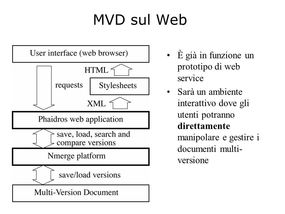 MVD può essere una soluzione per tutti i casi di variazione testuale Il formato MVD possiede due caratteristiche che lo rendono adatto per es.