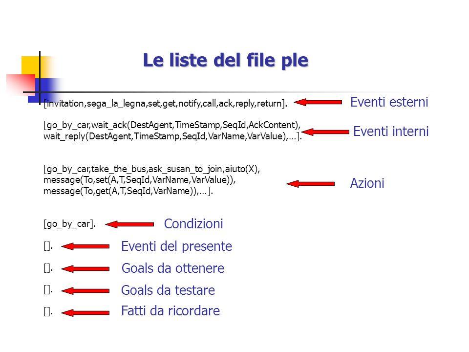 Le liste del file ple [invitation,sega_la_legna,set,get,notify,call,ack,reply,return].