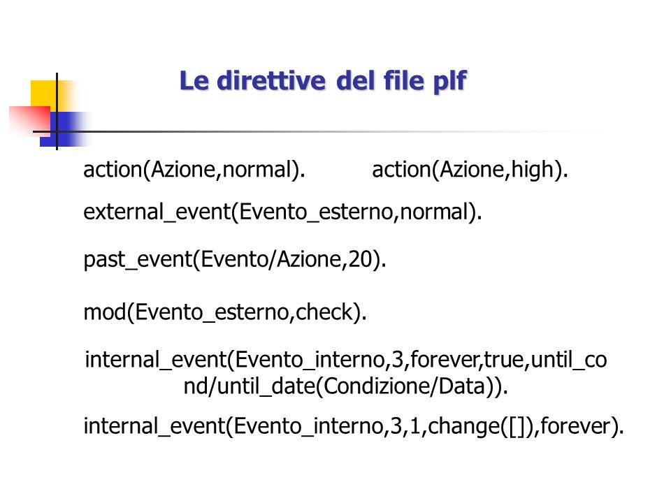 Le direttive del file plf action(Azione,normal).action(Azione,high).