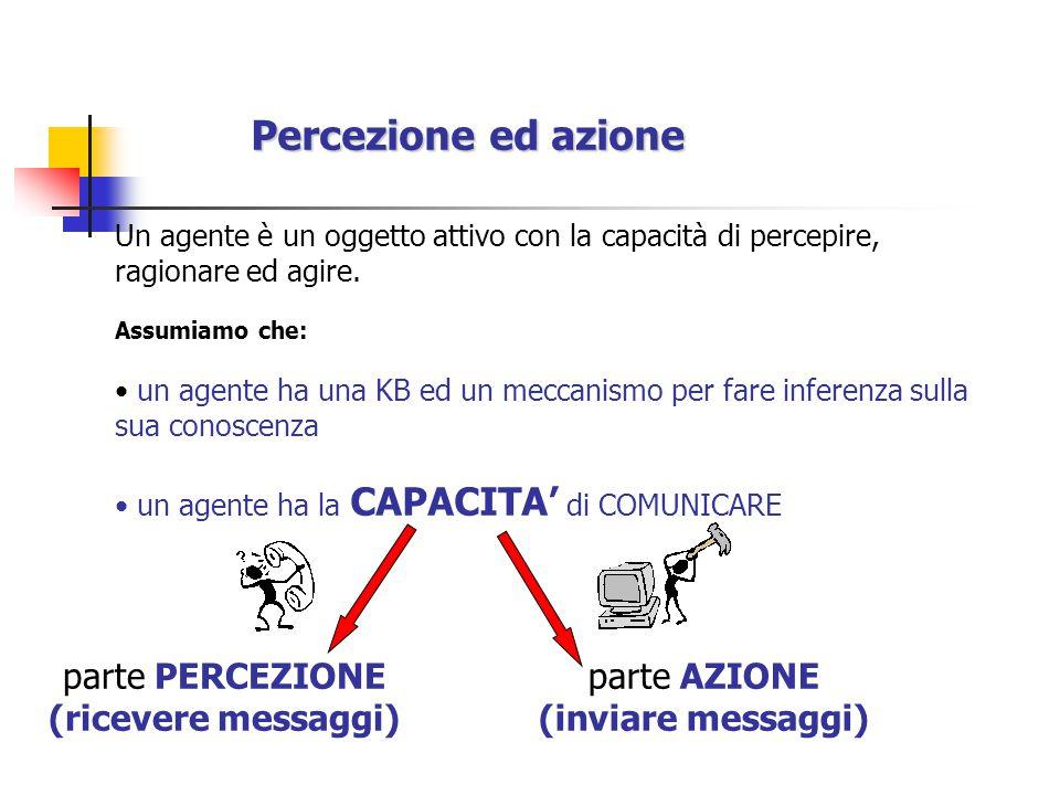 Percezione ed azione Un agente è un oggetto attivo con la capacità di percepire, ragionare ed agire.