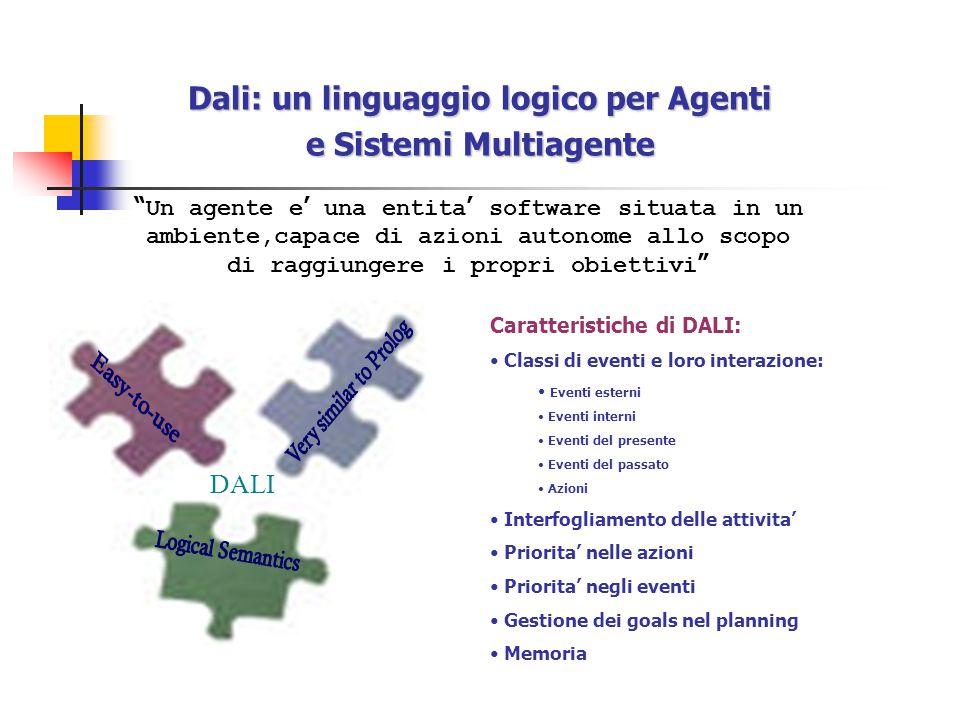 I files di un agente DALI file.txt file.ple File.plf file.pl
