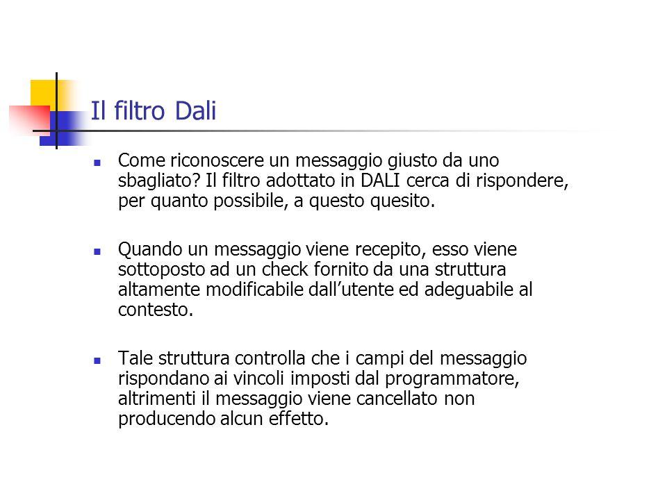 Il filtro Dali Come riconoscere un messaggio giusto da uno sbagliato.