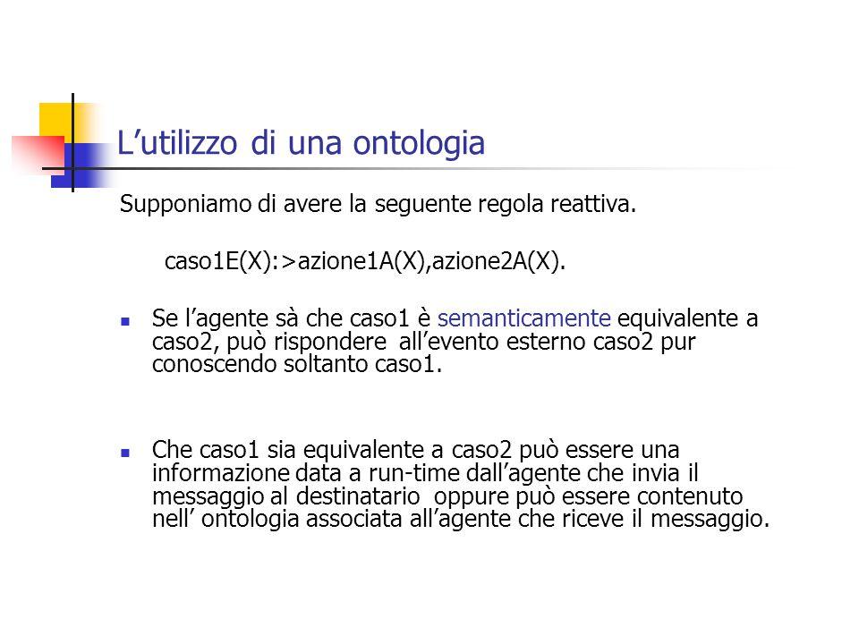 L'utilizzo di una ontologia Supponiamo di avere la seguente regola reattiva.