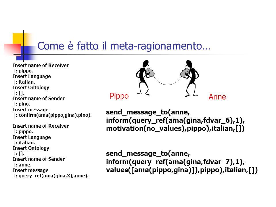 send_message_to(anne, inform(query_ref(ama(gina,fdvar_6),1), motivation(no_values),pippo),italian,[]) send_message_to(anne, inform(query_ref(ama(gina,fdvar_7),1), values([ama(pippo,gina)]),pippo),italian,[]) Come è fatto il meta-ragionamento… Insert name of Receiver |: pippo.