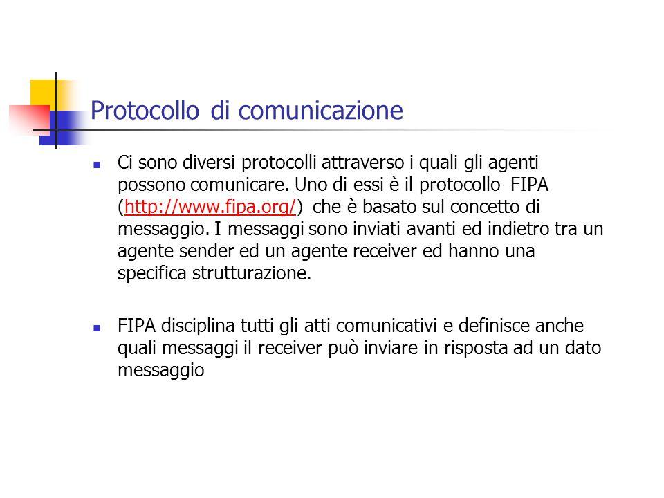Protocollo di comunicazione Ci sono diversi protocolli attraverso i quali gli agenti possono comunicare.