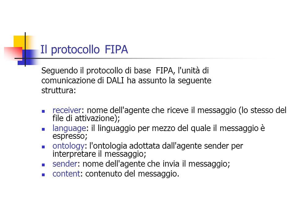 Il protocollo FIPA Seguendo il protocollo di base FIPA, l unità di comunicazione di DALI ha assunto la seguente struttura: receiver: nome dell agente che riceve il messaggio (lo stesso del file di attivazione); language: il linguaggio per mezzo del quale il messaggio è espresso; ontology: l ontologia adottata dall agente sender per interpretare il messaggio; sender: nome dell agente che invia il messaggio; content: contenuto del messaggio.