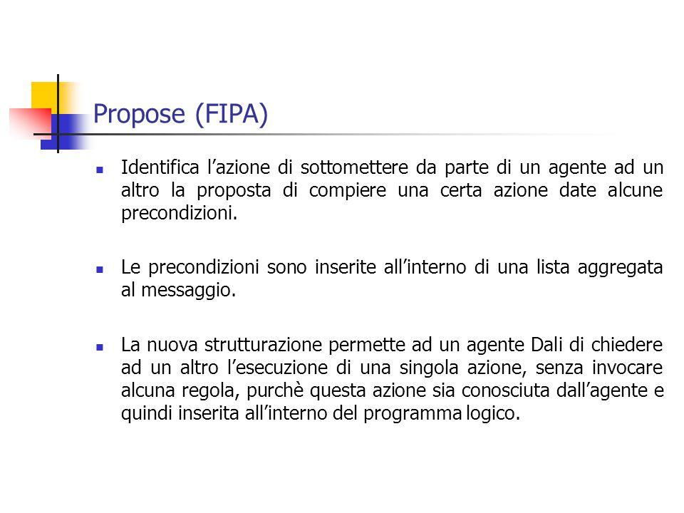 Propose (FIPA) Identifica l'azione di sottomettere da parte di un agente ad un altro la proposta di compiere una certa azione date alcune precondizioni.