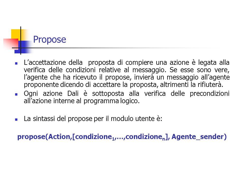 Propose L'accettazione della proposta di compiere una azione è legata alla verifica delle condizioni relative al messaggio.