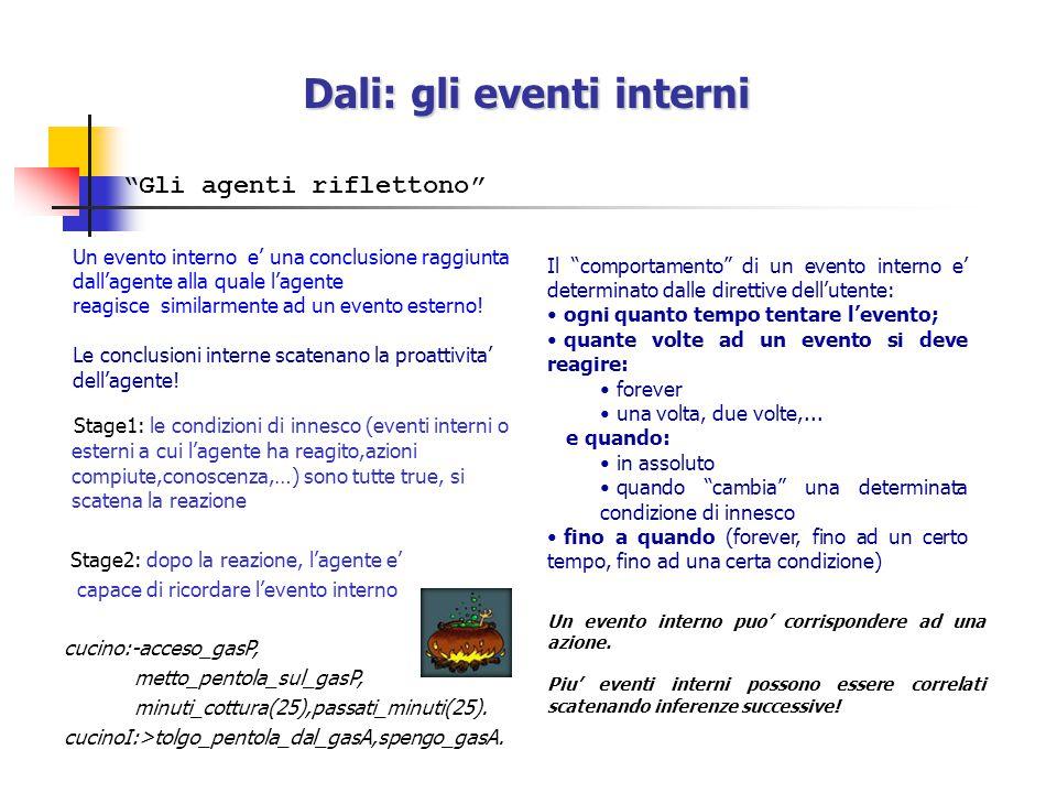 Dali examples PIPPO File name: pippo.txt File name: pluto.txt PLUTO :-dynamic isa/3.