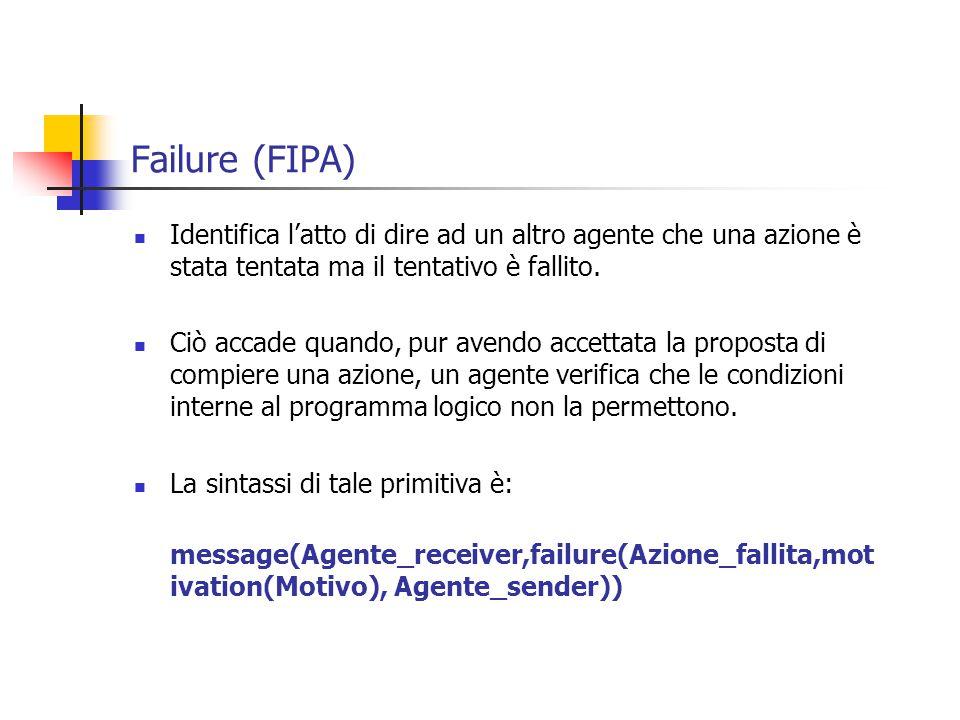 Failure (FIPA) Identifica l'atto di dire ad un altro agente che una azione è stata tentata ma il tentativo è fallito.
