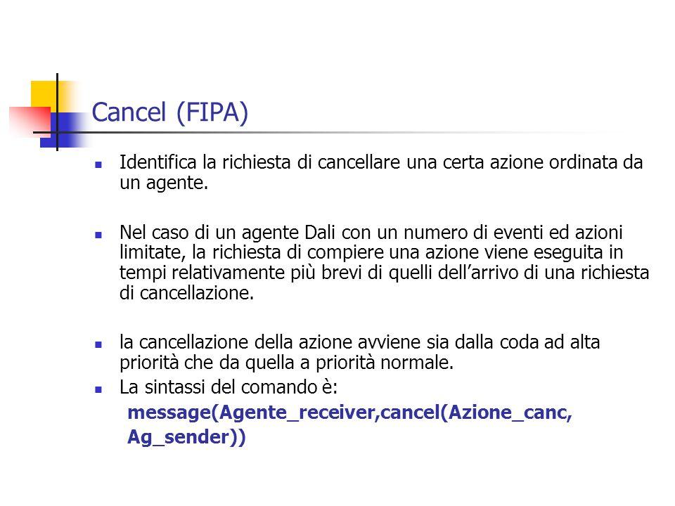 Cancel (FIPA) Identifica la richiesta di cancellare una certa azione ordinata da un agente.
