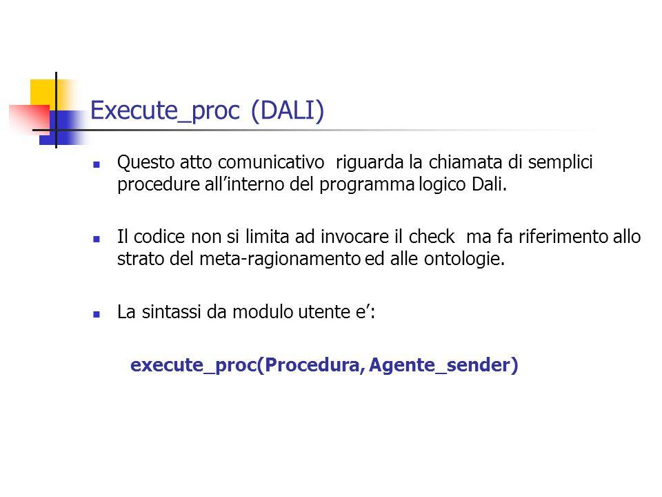 Execute_proc (DALI) Questo atto comunicativo riguarda la chiamata di semplici procedure all'interno del programma logico Dali.