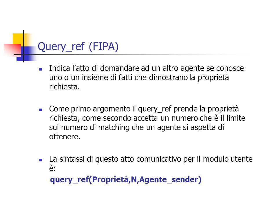 Query_ref (FIPA) Indica l'atto di domandare ad un altro agente se conosce uno o un insieme di fatti che dimostrano la proprietà richiesta.
