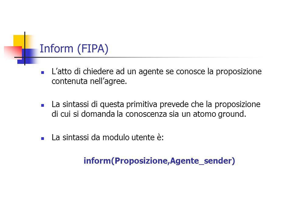 Inform (FIPA) L'atto di chiedere ad un agente se conosce la proposizione contenuta nell'agree.