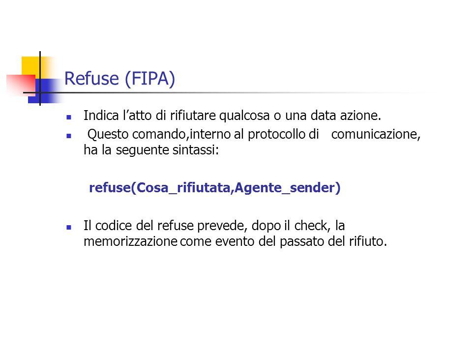 Refuse (FIPA) Indica l'atto di rifiutare qualcosa o una data azione.
