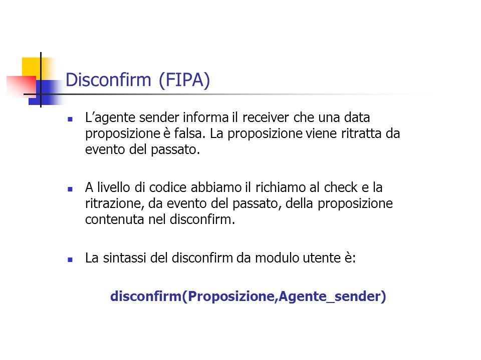 Disconfirm (FIPA) L'agente sender informa il receiver che una data proposizione è falsa.