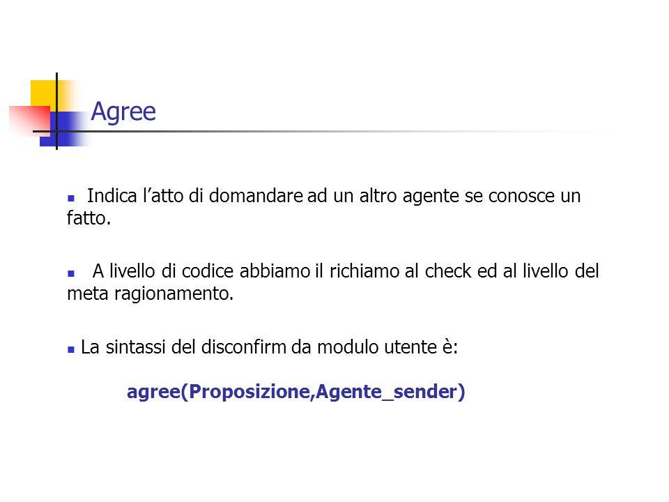 Agree Indica l'atto di domandare ad un altro agente se conosce un fatto.