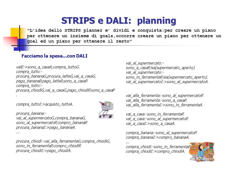 STRIPS e DALI: planning L'idea dello STRIPS planner e' dividi e conquista:per creare un piano per ottenere un insieme di goals,occorre creare un piano per ottenere un goal ed un piano per ottenere il resto Facciamo la spesa...con DALI vaiE:>sono_a_casaA,compra_tuttoG.