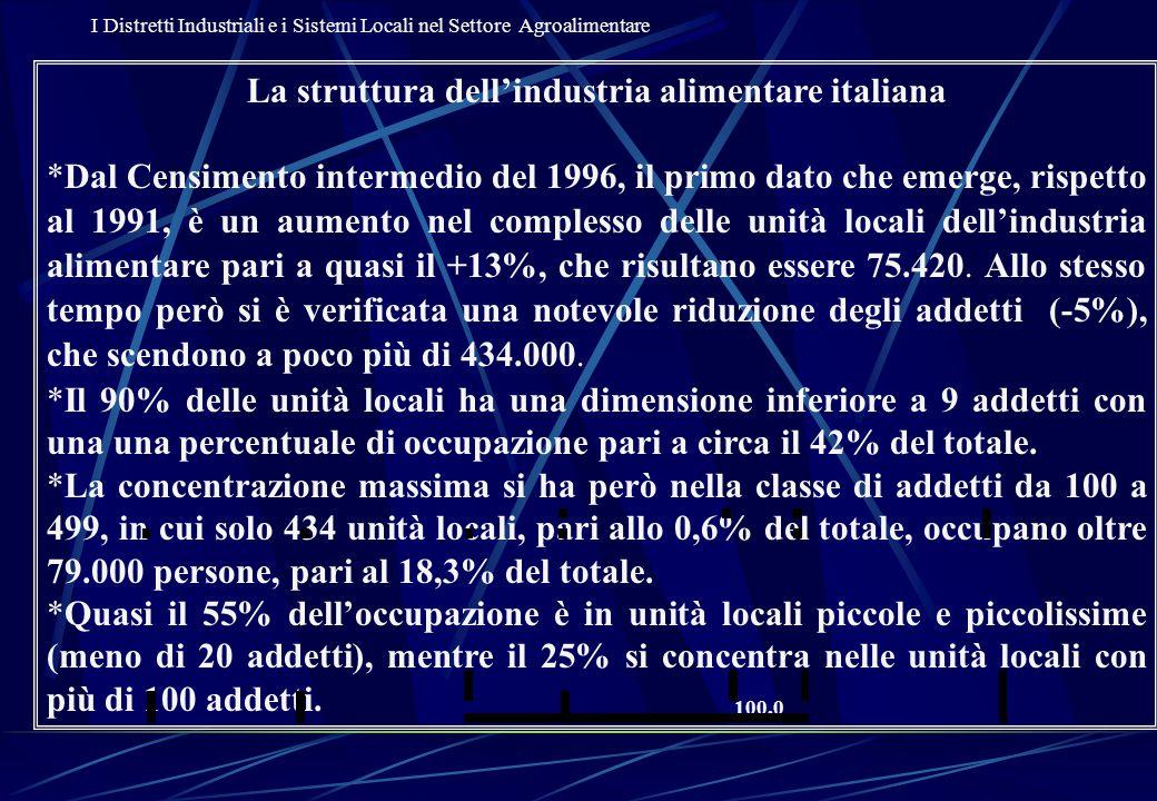 La struttura dell'industria alimentare italiana *Dal Censimento intermedio del 1996, il primo dato che emerge, rispetto al 1991, è un aumento nel comp
