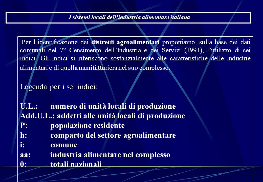 Per l'identificazione dei distretti agroalimentari proponiamo, sulla base dei dati comunali del 7° Censimento dell'Industria e dei Servizi (1991), l'u