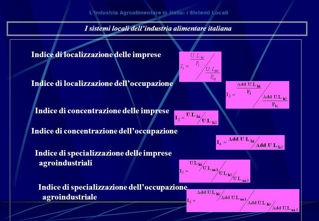 L'Industria Agroalimentare in Italia: i Sistemi Locali I sistemi locali dell'industria alimentare italiana Indice di localizzazione delle imprese Indi