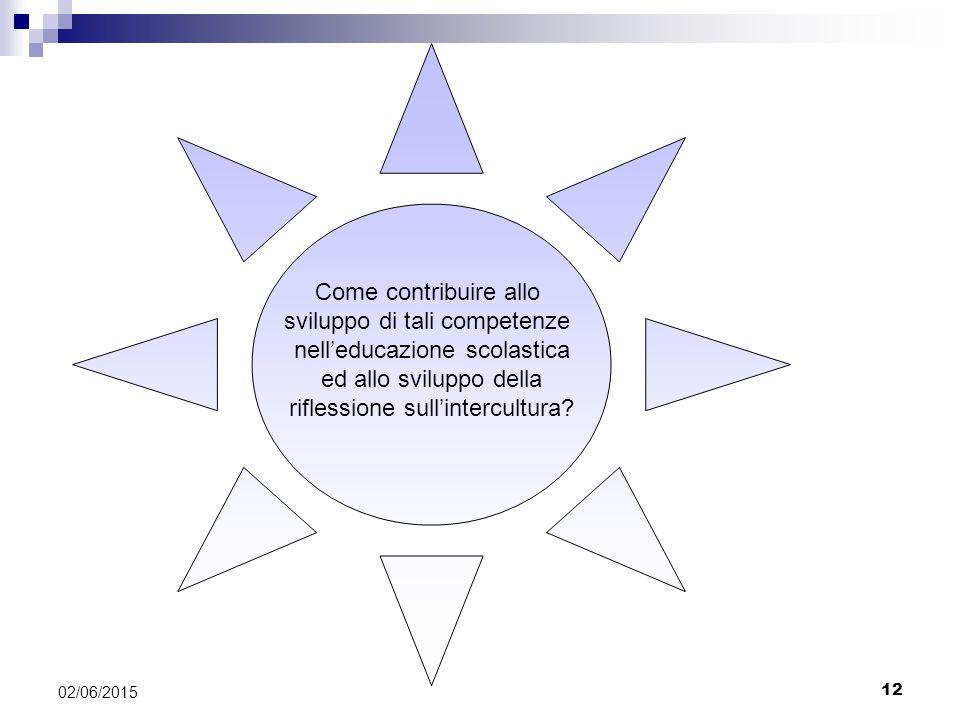 12 02/06/2015 Come contribuire allo sviluppo di tali competenze nell'educazione scolastica ed allo sviluppo della riflessione sull'intercultura?