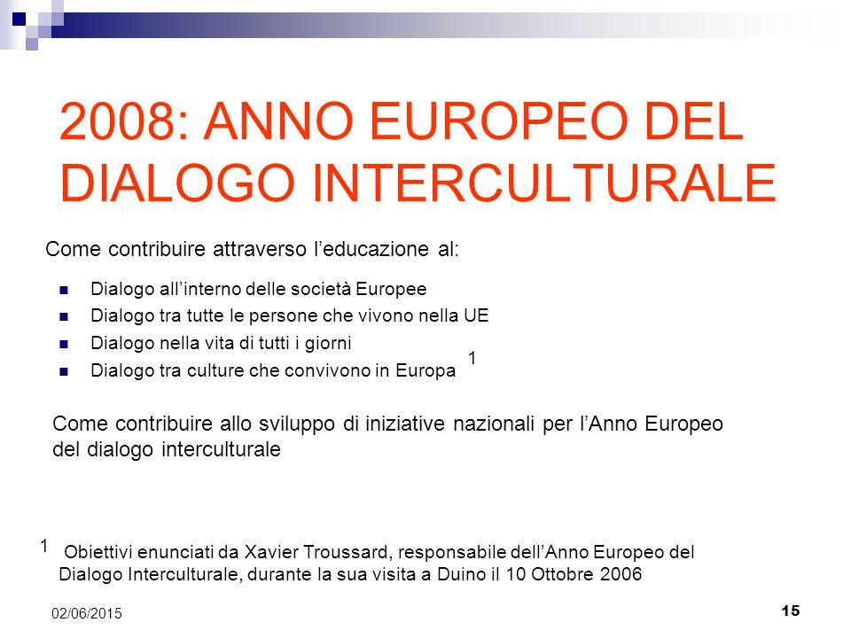 15 02/06/2015 2008: ANNO EUROPEO DEL DIALOGO INTERCULTURALE Come contribuire attraverso l'educazione al: Dialogo all'interno delle società Europee Dialogo tra tutte le persone che vivono nella UE Dialogo nella vita di tutti i giorni Dialogo tra culture che convivono in Europa Come contribuire allo sviluppo di iniziative nazionali per l'Anno Europeo del dialogo interculturale 1 Obiettivi enunciati da Xavier Troussard, responsabile dell'Anno Europeo del Dialogo Interculturale, durante la sua visita a Duino il 10 Ottobre 2006 1