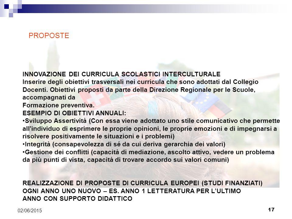 17 02/06/2015 PROPOSTE INNOVAZIONE DEI CURRICULA SCOLASTICI INTERCULTURALE Inserire degli obiettivi trasversali nei curricula che sono adottati dal Collegio Docenti.