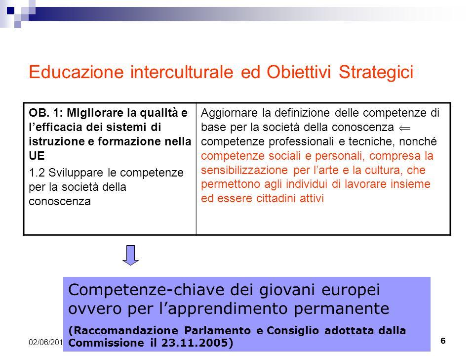6 02/06/2015 Educazione interculturale ed Obiettivi Strategici OB.