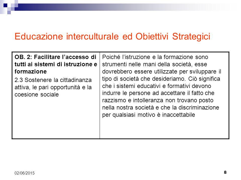 8 02/06/2015 Educazione interculturale ed Obiettivi Strategici OB.