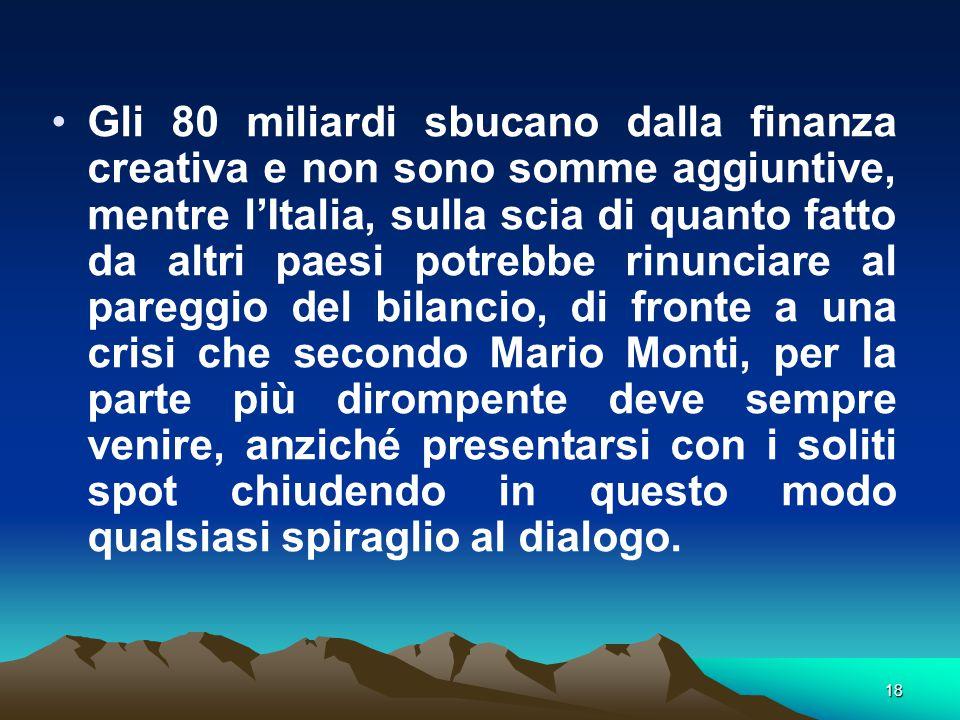18 Gli 80 miliardi sbucano dalla finanza creativa e non sono somme aggiuntive, mentre l'Italia, sulla scia di quanto fatto da altri paesi potrebbe rinunciare al pareggio del bilancio, di fronte a una crisi che secondo Mario Monti, per la parte più dirompente deve sempre venire, anziché presentarsi con i soliti spot chiudendo in questo modo qualsiasi spiraglio al dialogo.
