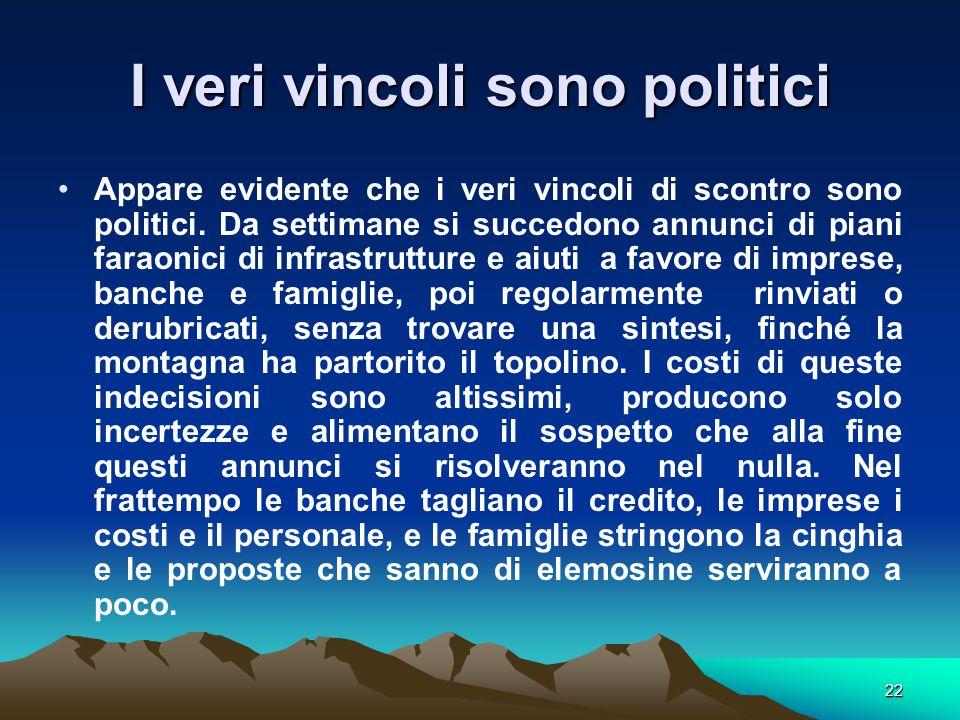 22 I veri vincoli sono politici Appare evidente che i veri vincoli di scontro sono politici.
